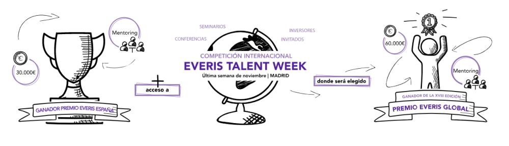 Se busca al emprendedor más innovador de España - Hostelería Madrid