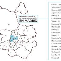 El Ayuntamiento de Madrid autoriza 350 comercios con barra de degustación que actúan como 'falsos' bares - Hostelería Madrid