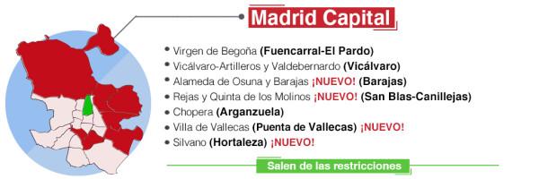 La Comunidad de Madrid prorroga 14 días más la limitación de movilidad nocturna a las 23 horas