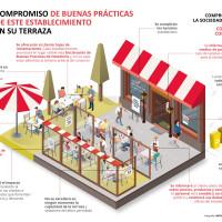 Hostelería Madrid lanza la campaña de #TERRAZASRESPONSABLES dirigida a empresarios y clientes - Hostelería Madrid