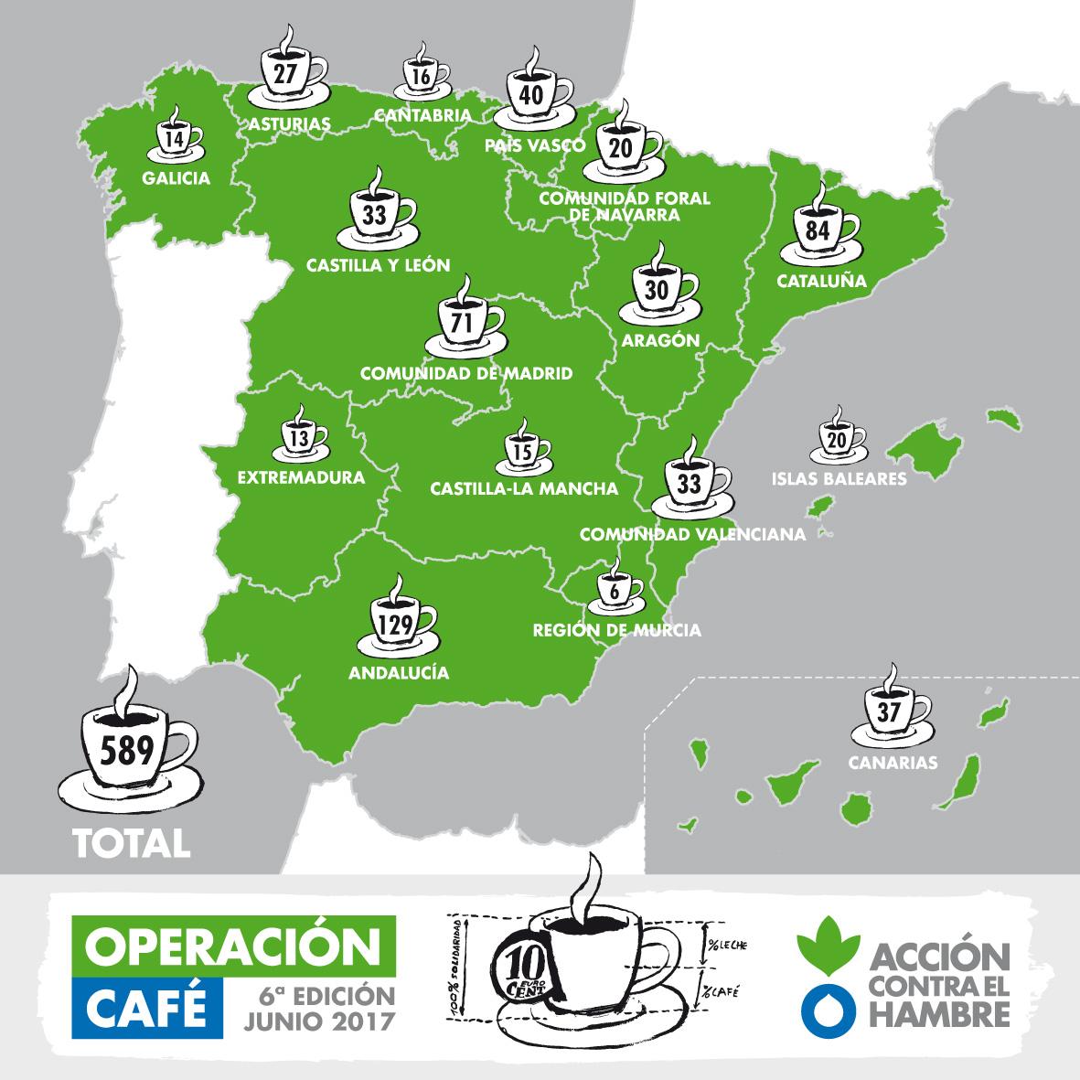 Mapa Del Hambre 2017.Casi 600 Cafeterias Luchan Contra El Hambre Este Mes De Junio Hosteleria Madrid