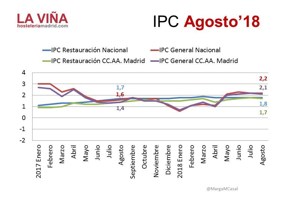 IPC-Graf-Ag18