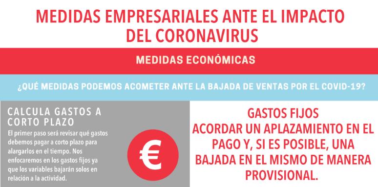 Plan de Acción para empresas de hostelería afectadas por el COVID-19 - La Viña