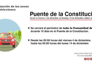 La Comunidad de Madrid cerrará su perímetro diez días durante el Puente de la Constitución - Hostelería Madrid