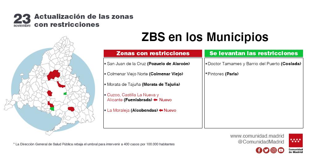 La Comunidad de Madrid cerrará su perímetro diez días durante el Puente de la Constitución - La Viña