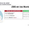 La Comunidad de Madrid levanta este lunes las restricciones de movilidad en 13 zonas básicas de salud y suma una nueva en Móstoles - Hostelería Madrid