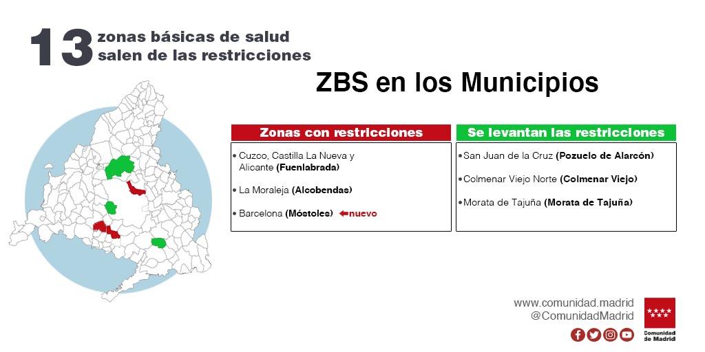 La Comunidad de Madrid levanta este lunes las restricciones de movilidad en 13 zonas básicas de salud y suma una nueva en Móstoles - La Viña