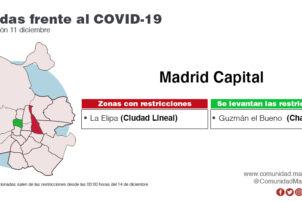 Dos ZBS mantienen las limitaciones: La Elipa, en Madrid capital, y La Moraleja, en Alcobendas - Hostelería Madrid
