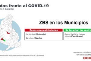 La Comunidad de Madrid levanta las restricciones de movilidad en 11 ZBS y en 6 localidades a partir del próximo lunes 7 - Hostelería Madrid
