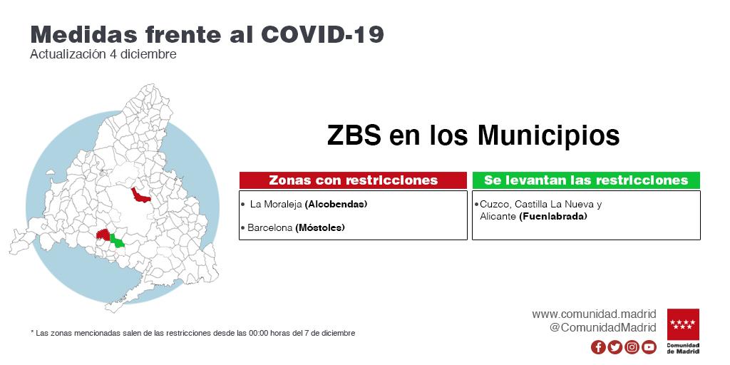 La Comunidad de Madrid levanta las restricciones de movilidad en 11 ZBS y en 6 localidades a partir del próximo lunes 7 - La Viña