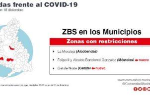 Sanidad expande restricciones a cinco ZBS - Hostelería Madrid