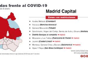 CAM amplía restricciones a 23 zonas básicas de salud y nueve localidades - Hostelería Madrid