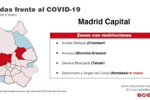 La Comunidad de Madrid amplía las restricciones de movilidad en ocho nuevas zonas básicas de salud y cinco localidades - Hostelería Madrid