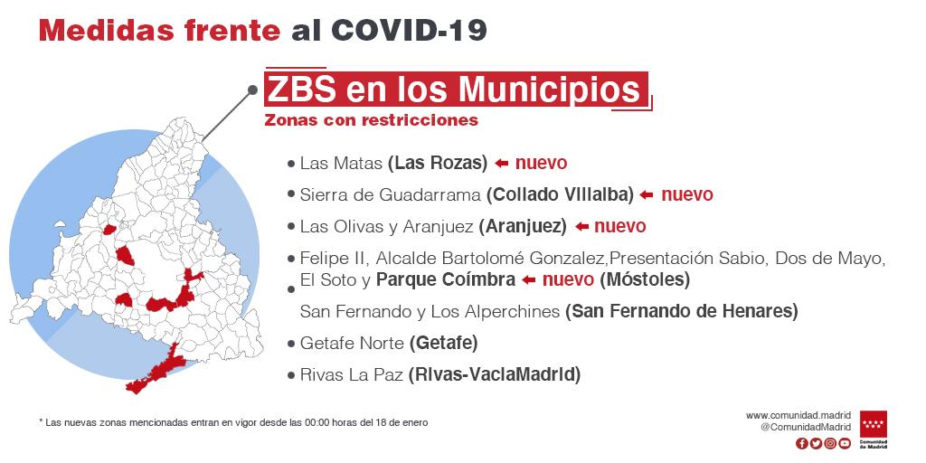 La Comunidad de Madrid amplía las restricciones a 6 nuevas ZBS y 5 nuevos municipios - La Viña