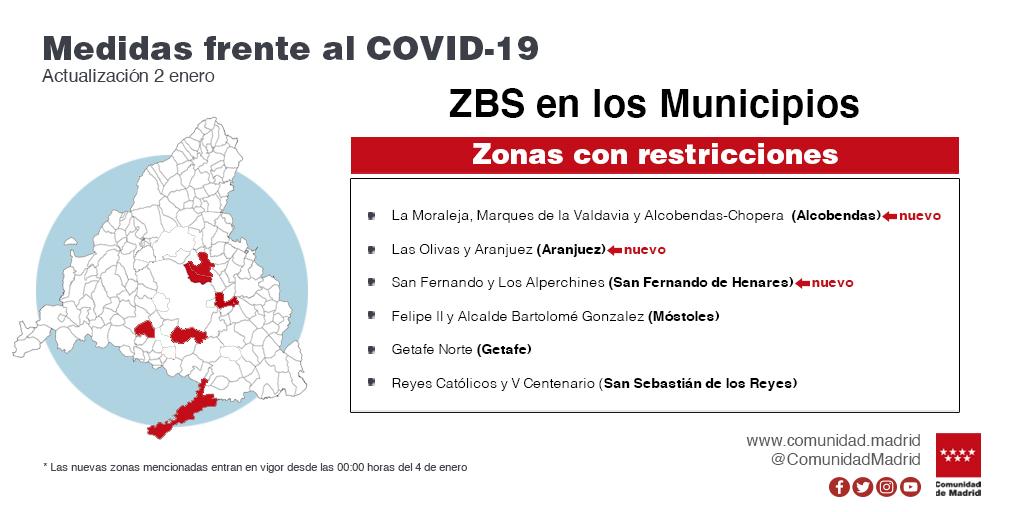 La Comunidad de Madrid amplía las restricciones de movilidad en ocho nuevas zonas básicas de salud y cinco localidades - La Viña