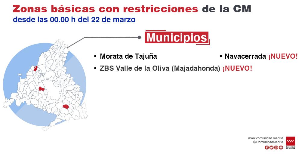 Nuevas restricciones en tres ZBS y una localidad desde hoy lunes - La Viña