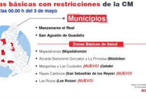 La CAM amplía las restricciones a cinco ZBS y las levanta en otras cinco y una localidad - Hostelería Madrid
