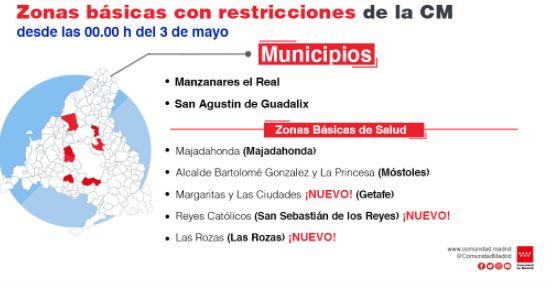 La CAM amplía las restricciones a cinco ZBS y las levanta en otras cinco y una localidad - La Viña