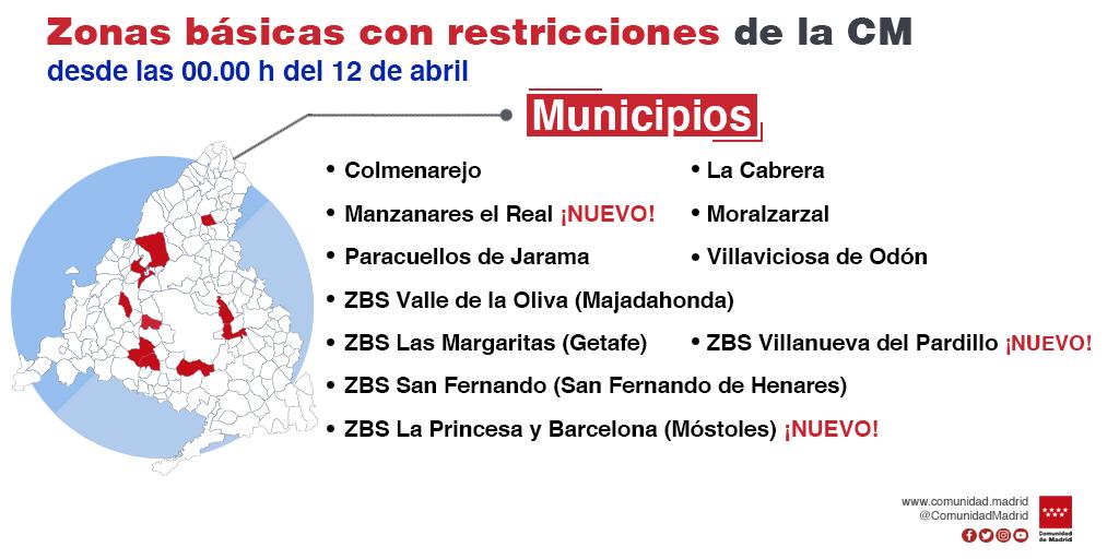La Comunidad de Madrid prorroga 14 días más la limitación de movilidad nocturna a las 23 horas - La Viña