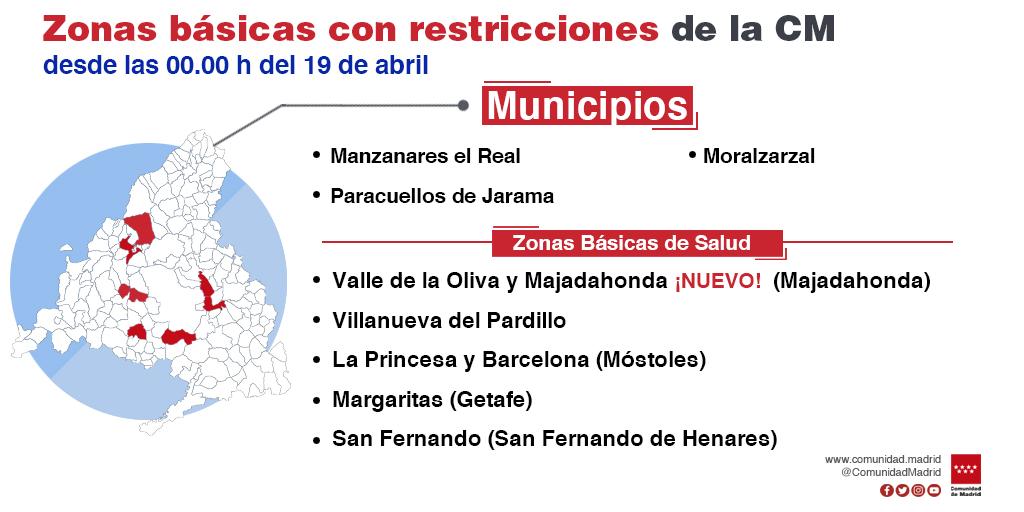 La Comunidad de Madrid amplía las restricciones de movilidad por COVID-19 a otras tres zonas básicas de salud y una localidad - La Viña