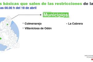 La Comunidad de Madrid amplía las restricciones de movilidad por COVID-19 a otras tres zonas básicas de salud y una localidad - Hostelería Madrid