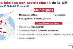 Se prorroga la limitación de movilidad nocturna en Madrid hasta el 9 de mayo, cuando finaliza el estado de alarma - Hostelería Madrid
