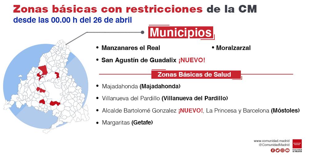 Se prorroga la limitación de movilidad nocturna en Madrid hasta el 9 de mayo, cuando finaliza el estado de alarma - La Viña