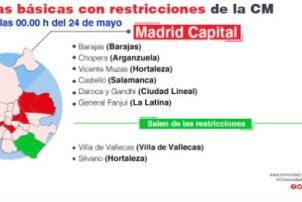La CAM amplía las restricciones de movilidad por COVID-19 a una ZBS y las levanta en otras tres y dos localidades - Hostelería Madrid