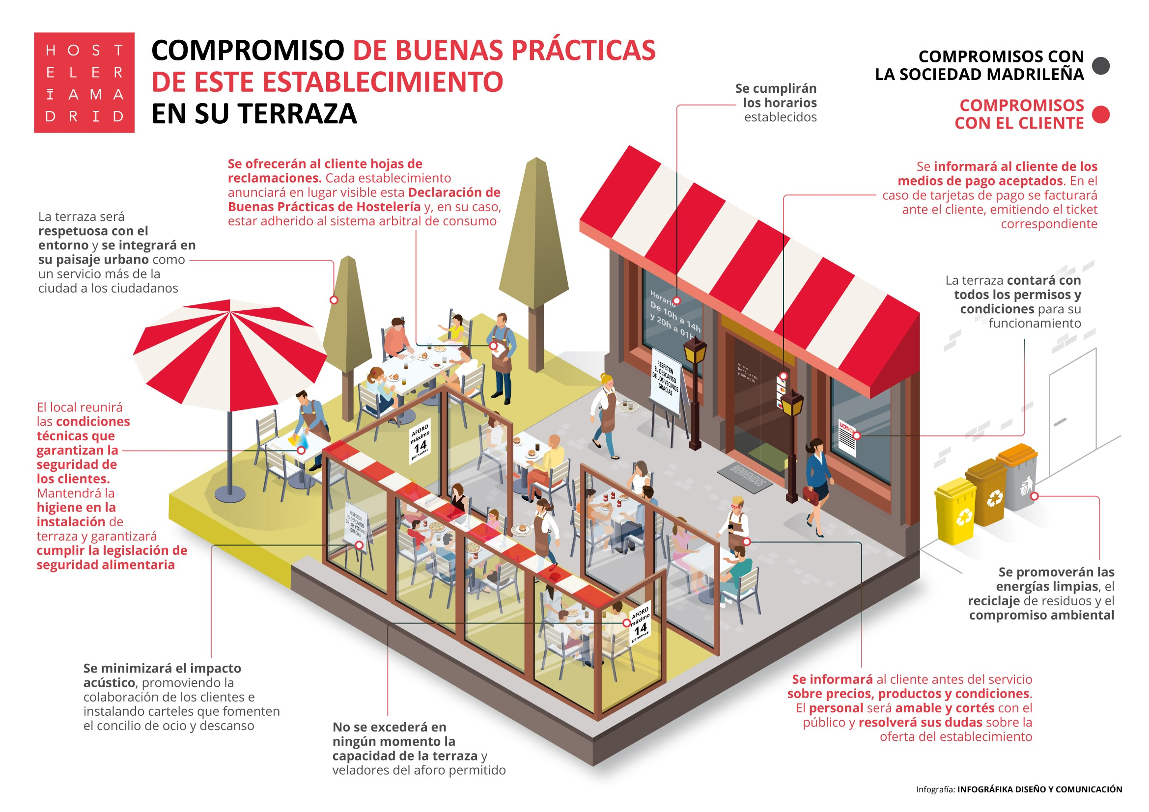 El puente del Pilar reactiva hasta el 73% de la facturación de la hostelería de Madrid - La Viña